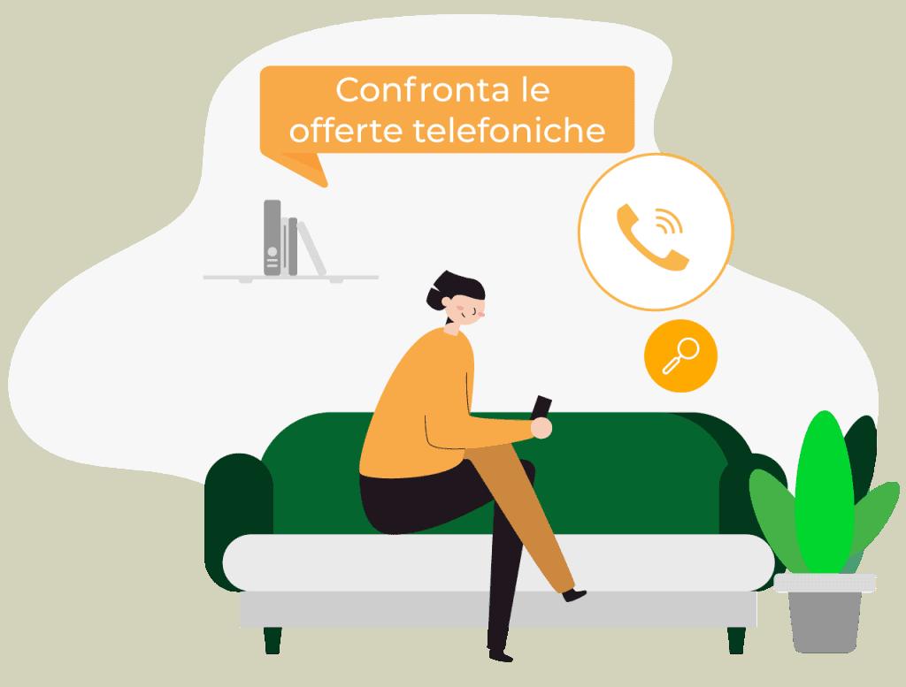 Comparazione Telefonia